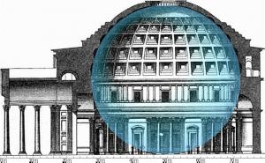Pantheon Features
